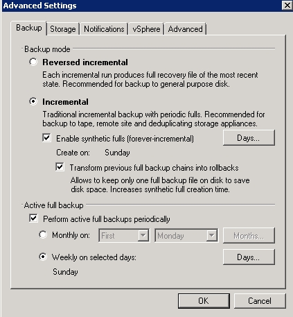 Right settings for active and synthetic full backup schedule